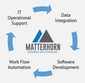 matterhorn-work-cycle